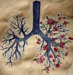 #pulmonaryhypertension - Twitter Search / Twitter Pulmonary Hypertension, Search, Twitter, Searching
