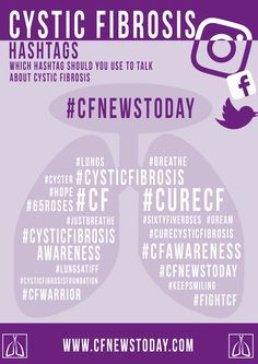 What hashtags do you use to spread awareness of CF?