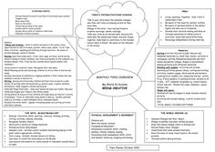2 editable and adaptable A4 Word resources in .doc and