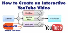 How to Create an Interactive YouTube Video