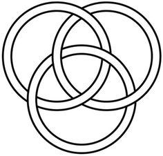 Flowchart design. Flowchart symbols, shapes, stencils and
