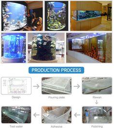 Malé Akryl Fish Tank, Výhled malý displej akrylové akvária, Sanxing Popis zboží od Zhangjiagang City Sanxing Akrylátové Co., Ltd. na Alibaba.com
