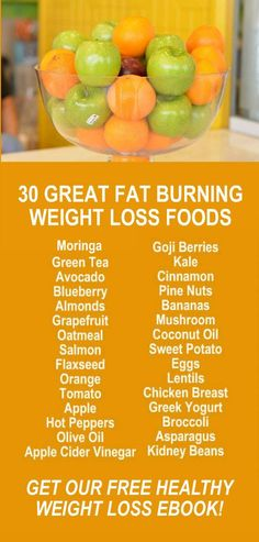 30 Great Fat Burning Weight Loss Foods. Get our FREE healthy weight loss eBook with suggested fitness plan, food diary, and exercise tracker. Learn about Zija's alkaline rich, antioxidant loaded, weight loss products that help your body detox, cleanse, increase energy, burn fat, and lose weight more efficiently. Look and feel your best with Zija! LEARN MORE #FatBurning #WeightLoss #LoseWeight #Diet #Foods