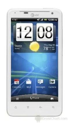 HTC Vivid / X710