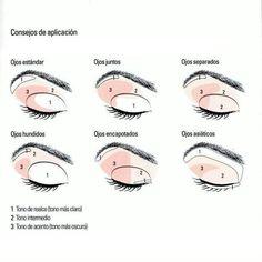 Resultado de imagem para como fazer olhos esfumados