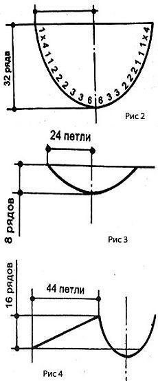 Ejemplos de cálculo de los pozos de registro, el hombro de bisel y la sisa