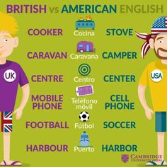 There are many differences between British English and American English spelling English Spelling, English Vocabulary Words, English Phrases, English Words, English Grammar, English Tips, English Fun, English Study, English Lessons