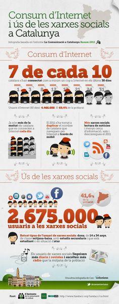 Consum d'Internet i ús de les xarxes socials a Catalunya (2011) - El Blog de la Negreta