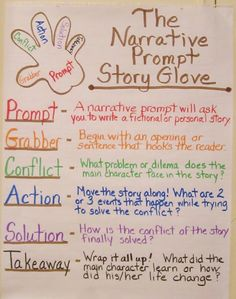 Personal Narrative Story Glove- Anchor Chart for Reading