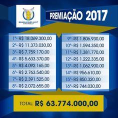 BotafogoDePrimeira: Campeão brasileiro receberá R$ 18 milhões de premi...