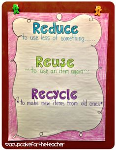 We are up to our shoulders in Earth Day goodness in my classroom! I& lovin& it, and better yet, my firsties are lovin& it! :) I& als. World History Teaching, World History Lessons, Earth Day Projects, Earth Day Crafts, Kindergarten Science, Teaching Science, Science Curriculum, Student Teaching, Teaching Ideas