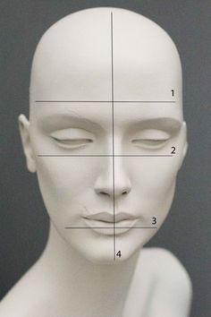 HAT GUIDE – Maggie Mowbray Millinery, how to determine your face shape and which hats will suit!