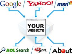 Search Engine Optimization is the method of improving the ranking of a website or a single URL ( web page ) for a certain keyword in search engines result via the un-paid search results.