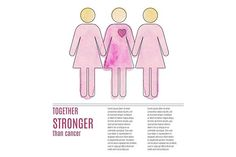 Breast Cancer Awareness background. Human Icons. $2.00
