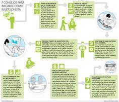 Map, Twitter, Saving Money, Financial Statement, Tips, Location Map, Maps