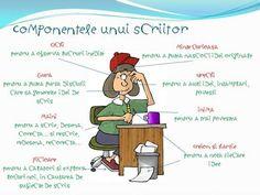 Componentele unui scriitor Communication, Classroom, School, Class Room, Communication Illustrations