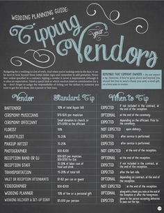 Wedding Tipping Guide on http://www.simplynaturalevents.com