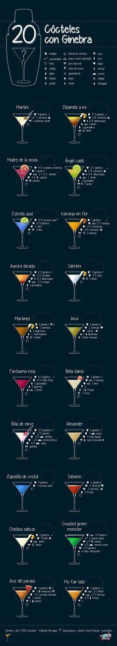 20 cócteles para amantes de la ginebra | https://lomejordelaweb.es