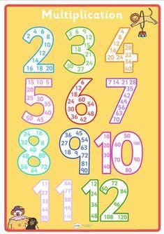 Bilderesultat for klesklyper diy math Math Games, Math Activities, Math Math, Kindergarten Graduation, Math Help, 5th Grade Math, Homeschool Math, Math For Kids, Math Worksheets