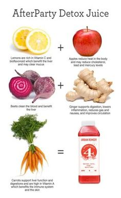 Liver Detox Juice by chasity