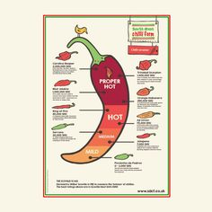 New South Devon Chilli Farm products Pepper Scale, Cooking Tips, Cooking Recipes, Coconut Oil Weight Loss, Hot Sauce Recipes, Food Facts, How To Eat Less, Weight Loss Diet Plan, Fruit And Veg
