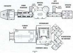 Layout of a Firefly #serenity set design ship layout