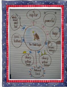 american symbols for kindergarten | Visit kindergartencrayons.blogspot.com
