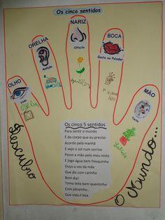 Five Senses Preschool, Senses Activities, Childhood Education, Kids Education, Body Map, Kindergarten Fun, Reading Intervention, Toddler Crafts, Science And Nature