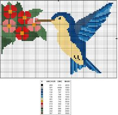 Modele cusaturi in punct cruce Cross Stitch Kitchen, Cross Stitch Bird, Cross Stitch Animals, Cross Stitch Flowers, Cross Stitching, Modern Cross Stitch Patterns, Counted Cross Stitch Patterns, Cross Stitch Embroidery, Free Cross Stitch Charts
