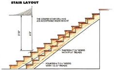 Best How Do I Fix My Stairs That Are Dangerously Steep 640 x 480