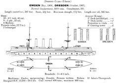 Dresden class cruiser diagrams Janes 1914 - SMS Emden (1908) - Wikipedia, the free encyclopedia