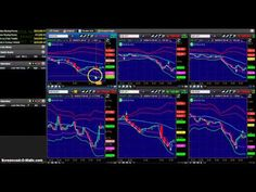 Binary Options Currency Correlation Using The Binary Ace's Indicator
