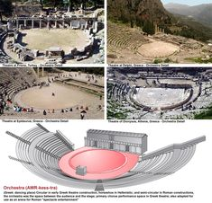 The Ancient Theatre Archive Ancient World History, Greek History, Theater Architecture, Art And Architecture, Greek Chorus, Ancient Greek Theatre, Roman Theatre, Greek Tragedy, Empire Romain