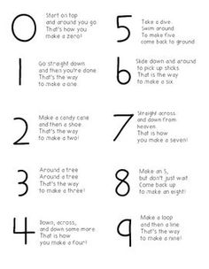 Number Poem - Handwriting Without Tears Style