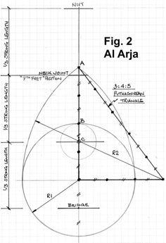 Unverdorben Lute Geometry