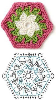 Transcendent Crochet a Solid Granny Square Ideas. Inconceivable Crochet a Solid Granny Square Ideas. Crochet Squares, Hexagon Crochet Pattern, Crochet Motifs, Crochet Blocks, Crochet Flower Patterns, Crochet Diagram, Crochet Stitches Patterns, Crochet Chart, Diy Crochet