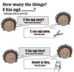 Springston Te Reo : How many the things? E hia ngā ………..?