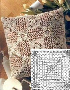 Crochet Pillow Cases, Crochet Pillow Patterns Free, Crochet Table Runner Pattern, Crochet Cushion Cover, Crochet Mandala Pattern, Crochet Cushions, Crochet Tablecloth, Crochet Diagram, Crochet Squares