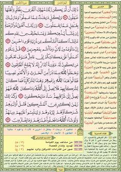 سورة الأنعام / صفحة ١٤٥ / مصحف التقسيم الموضوعي للحافظ المتقن