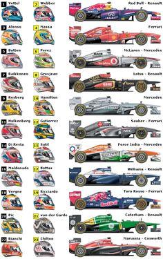 The 2013 Formula 1 Grid.