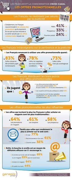 Infographie Cross Canal 3/3 : Les offres promotionnelles