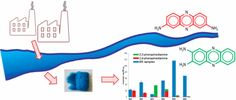 Identification of Mutagenic Aromatic Amines in River Samples with Industrial Wastewater Impact