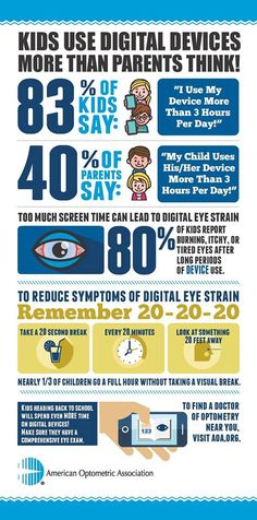 American Optometric Association Digital Eye Strain