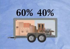 Safety Tips for Loading a Trailer