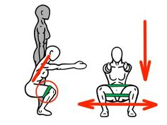 PreHab Exercises - Air Squat with Resistance Bands for Hip Activation and Stability
