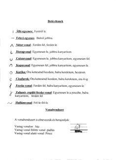 A tanító néni jegyzetei: 2012.03.01.