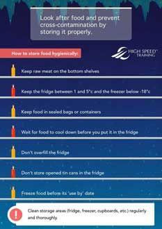 Free Food Hygiene Posters Food Free Food Food Storage