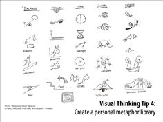 Visual and Creative Thinking:What We Learned From Peter Pan and Willy…
