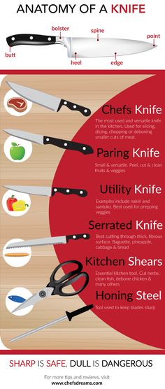 Kitchen Essentials: Knecessary Knives Wusthof Knives, Steak Knives, Utility Knife, Chef Knife, Charcoal Grill, Kitchen Essentials, Cutting Boards, Outdoor Cooking, Fruits And Veggies