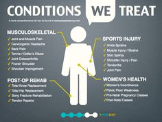 conditions we treat. and so much more. #physiotherapy #ThanksPinning